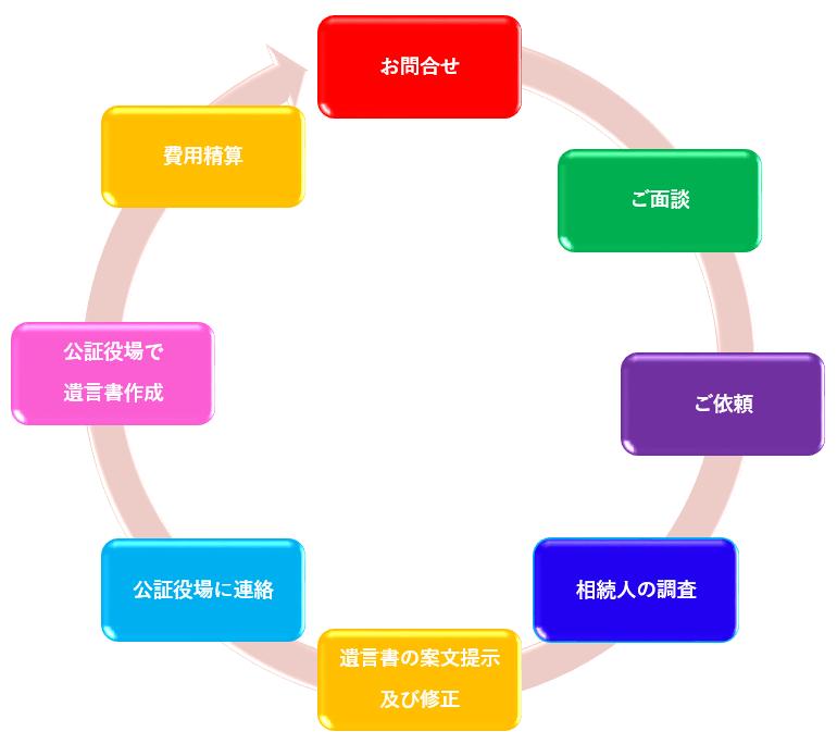 yuigon_img01